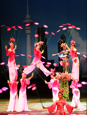 Chinese Acrobatics, Beijing Guide, Beijing Travel