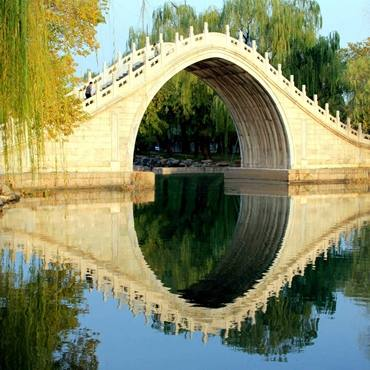 Two Day Beijing Highlights Tour